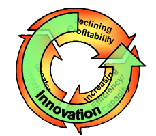 Innovation_Reversing_the_Cycle_of_Pain